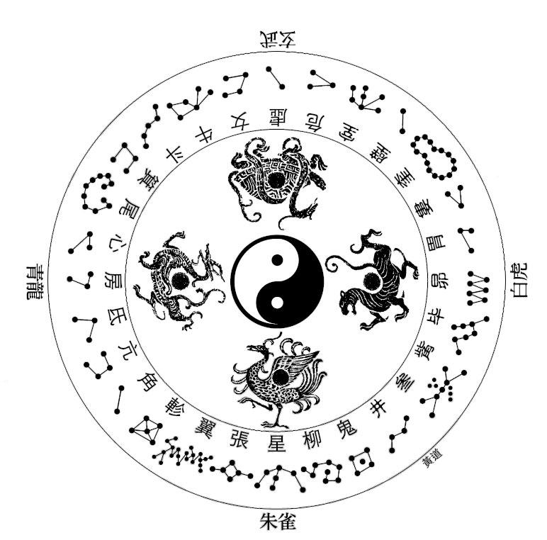 中國古占星術